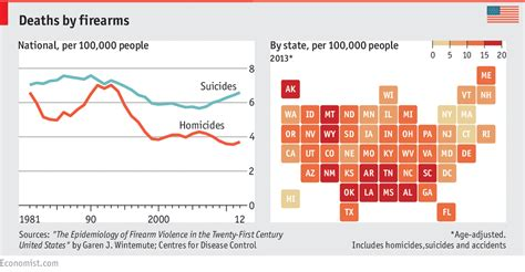 Records Of Deaths In Houses To Keep And Arms In Graphics America S Guns