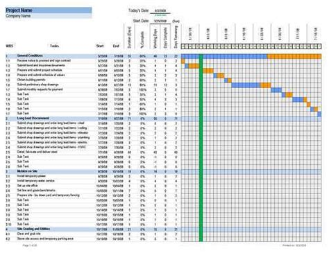 Construction Schedule Template Excel Free by Construction Schedule Excel Template Free