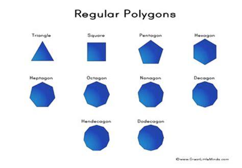 Yith The Polygon V1 1 4 regular polygons