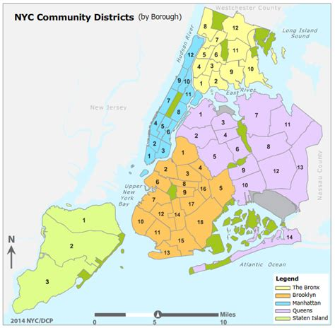 nyc sections community portal