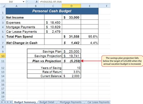 A Place Budget Functions For Personal Finance