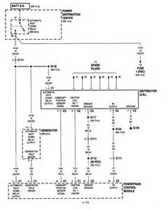 wiring diagram for 2004 chrysler cirrus get free image about wiring diagram