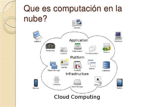 que es layout en computacion que es web 3 0 y computaci 243 n en la nube
