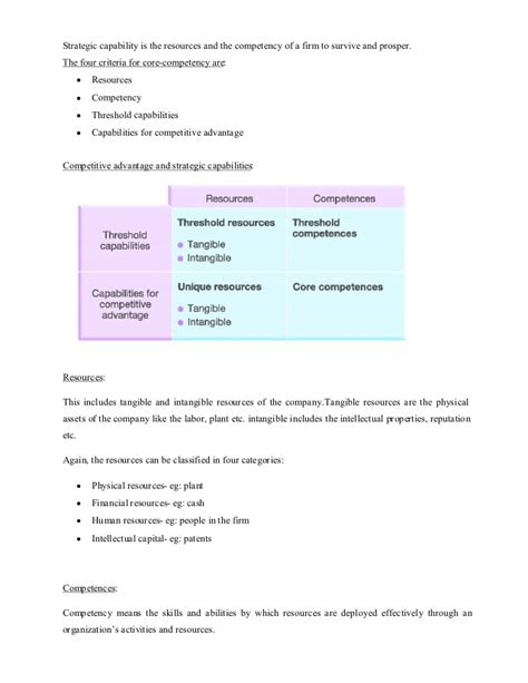 Human Capabilities Essay by Four Frames Of Organization Essay