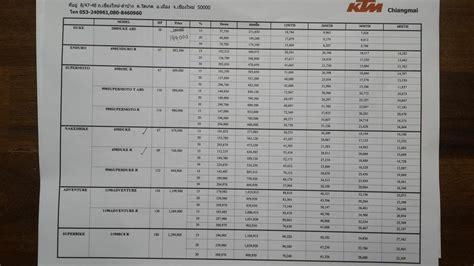 Ktm Power Parts Price List Ktm Philippines Price List The Knownledge
