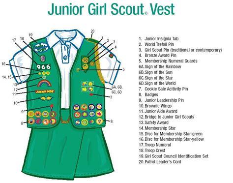 scout junior sash diagram where to put badges on junior vest junior