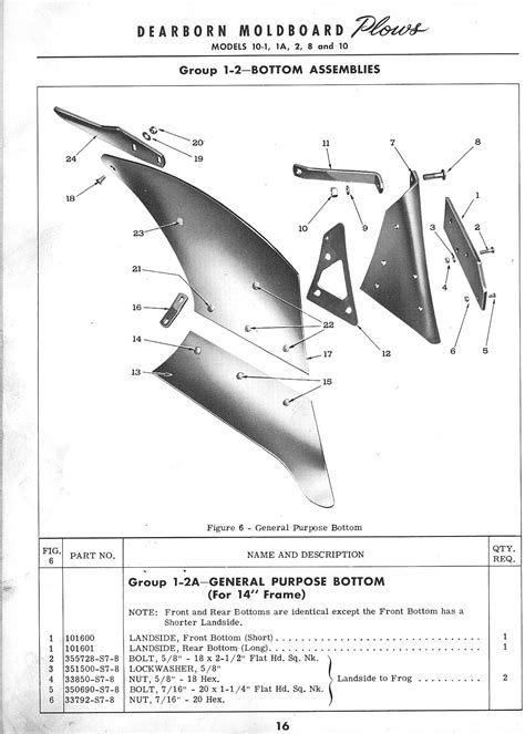 diagram of plough moldboard plow parts search engine at search