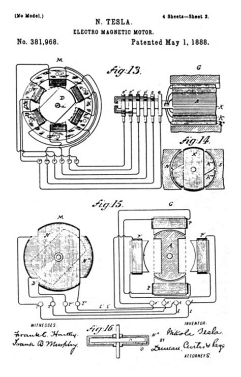 Tesla Ac Motor Design Ac Induction Motor Nikola Tesla Pictures To Pin On
