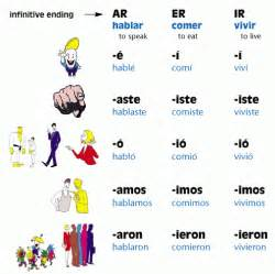 past tense verbs w audio