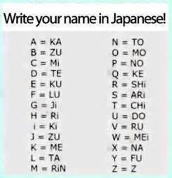 writing your name in japanese search summer