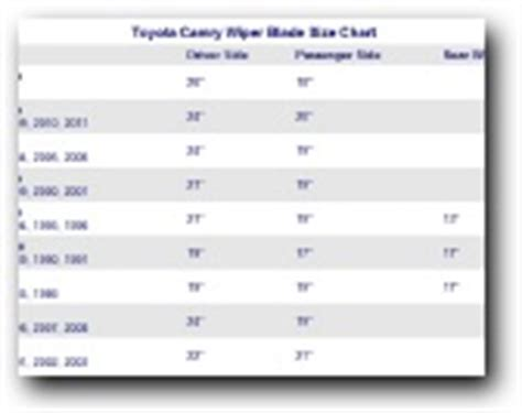 Toyota Camry Windshield Wiper Size How To Change And Replace Windshield Wiper Blades On A