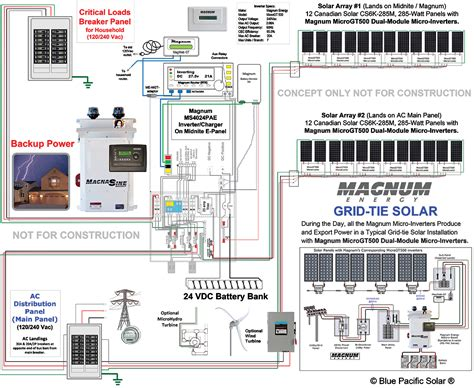 wiring diagram enphase m250 evergreen wiring diagram