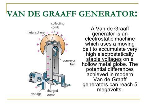 ven de graaff generator 745