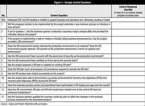 assessing  managing  operational  service delivery risk