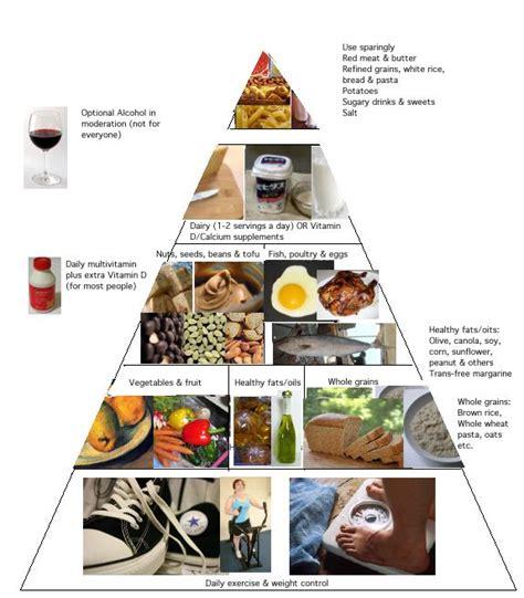 better food pyramid file healthy pyramid jpg wikimedia commons