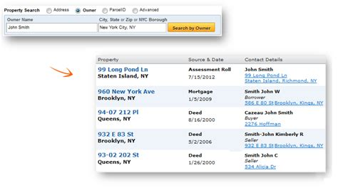 Property Records By Name Property Ownership New York City Propertyshark