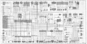 mercedes benz e320 1997 fuse box location wiring diagram