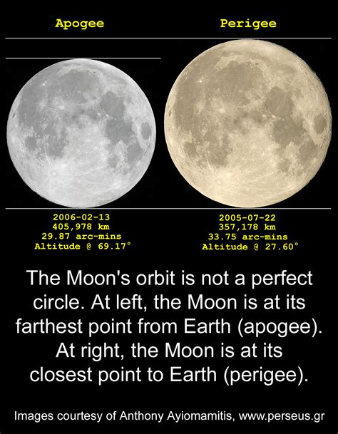 current moon phase moon information resource and guide moon information resource and guide ecology astronomy