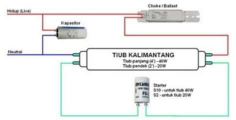 capacitor kipas siling jelapangmelayu cara pemasangan lu kalimantang 2016