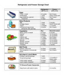 printable food temperature chart pictures to pin on