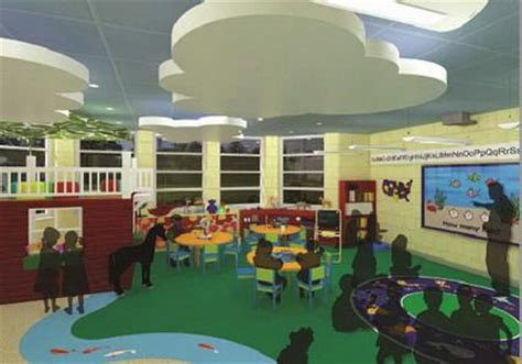 Classroom Design Ideas by Comfortable And Colorful Furniture In Preschool And