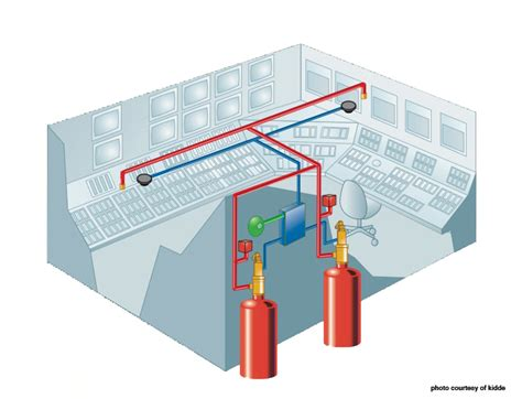 Engine Room Suppression Systems by Triangle Inc Suppression Systems Clean