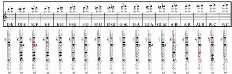tavola posizioni clarinetto jazzitalia lezioni flauto lezione 17