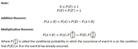 Probability Of Mba by Cat Quantitative Aptitude Basic Concepts Probability