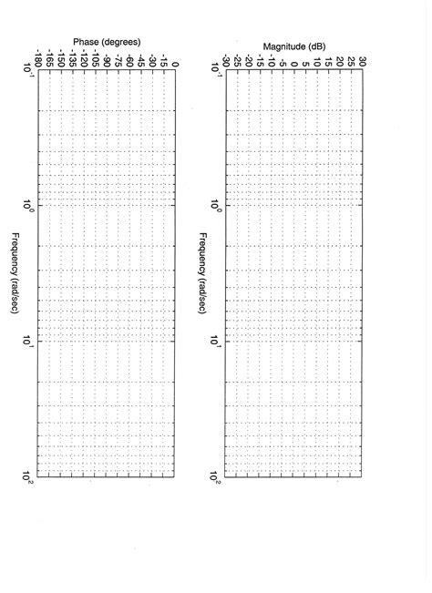 bode plot template bode plot diagram d root pole plot elsavadorla
