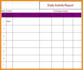 daily task report template 7 daily work report format in excel resumed