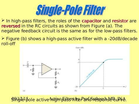 high pass filter roll high pass filter roll 28 images how to eq vocals simple 3 step formula is there a