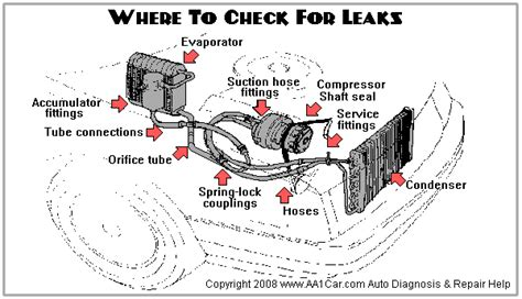 auto air conditioning repair 2008 chevrolet avalanche engine control cadillac cts engine diagram get free image about wiring diagram