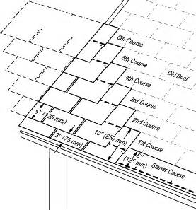 How To Lay Out A Hip Roof Racine Contractors Com Web Advertising Your Time Is