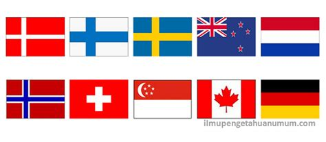 Negara Dan Korupsi 10 negara yang paling bersih dari korupsi di dunia