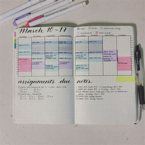 bullet journaling for students a lovely student weekly bullet journal spread bujo courtesy