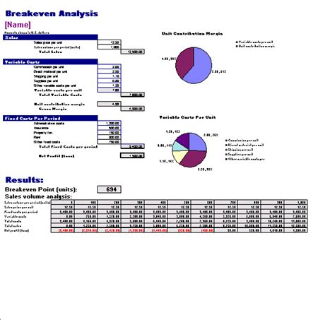 free even analysis template breakeven analysis