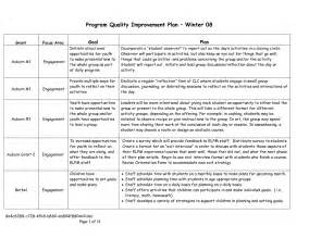 template for quality improvement plan best photos of business improvement plan template sales