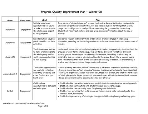 template for quality improvement plan template for quality improvement plan images template