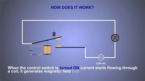 how a works what is a relay how does a relay works
