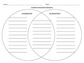 Fillable Venn Diagram Template by An Editable Version Of This Venn Diagram Is In The Title I