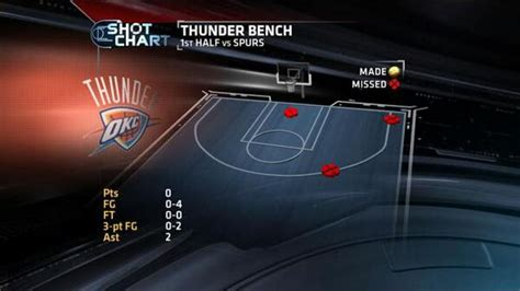 thunder bench thunder bench game 6