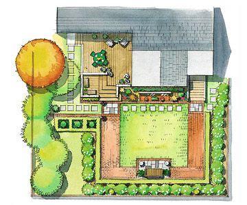 backyard planning tool backyard surprising backyard design plans inexpensive backyard ideas design my