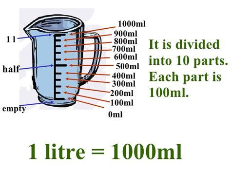 1 Liter To Milliliters by 1 Liter In Milliliter Popflyboys