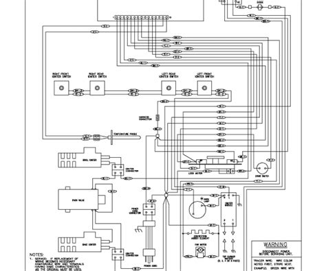 wiring diagram for asko dishwasher frigidaire dishwasher