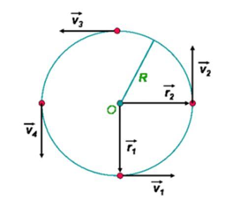 circular motion diagram gear glossary cogmatic gear machining
