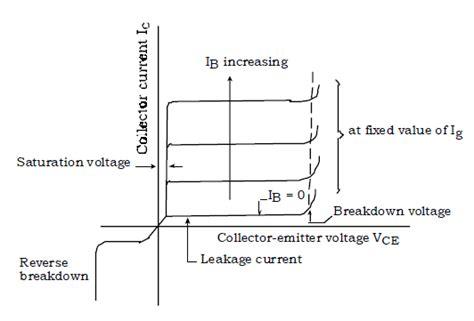 transistor horisontal cepat panas transistor horisontal tahan panas 28 images transistor horisontal cepat panas 28 images blok