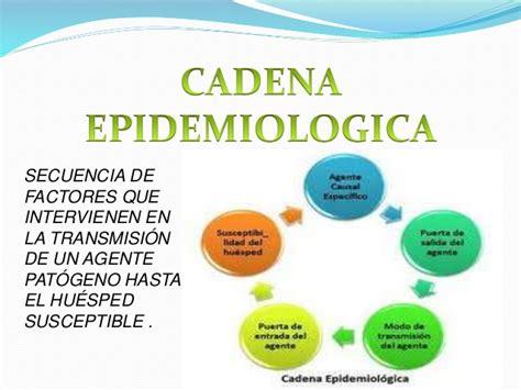 cadena epidemiologica vias de transmision 11 cadena epidemiologia