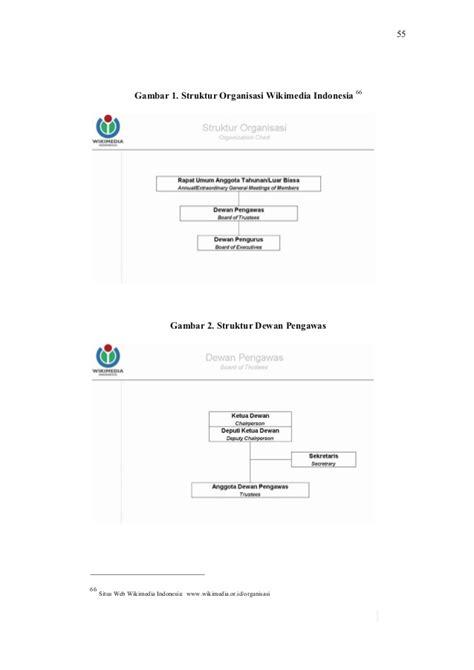 skripsi akuntansi organisasi nirlaba identifikasi peran dan fungsi humas dalam program bebaskan