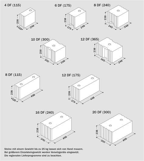 Beton Mauersteine Formate by Ks Und Ks R F 252 R Normalmauerm 246 Rtel