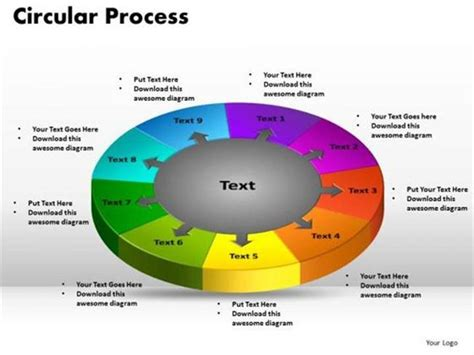 templates from presentation process business cycle diagram 9 stages marketing plan powerpoint